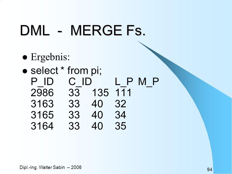 Dipl.-Ing. Walter Sabin -- 2006 94 DML - MERGE Fs. Ergebnis: select * from pi; P_IDC_IDL_PM_P 298633135111 3163334032 3165334034 3164334035