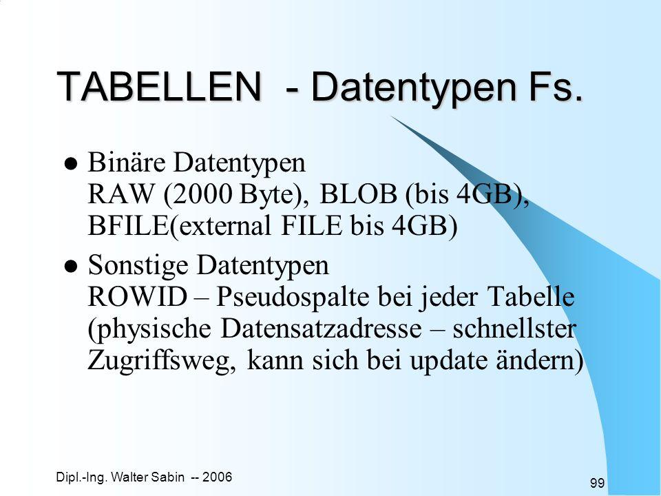 Dipl.-Ing. Walter Sabin -- 2006 99 TABELLEN - Datentypen Fs. Binäre Datentypen RAW (2000 Byte), BLOB (bis 4GB), BFILE(external FILE bis 4GB) Sonstige
