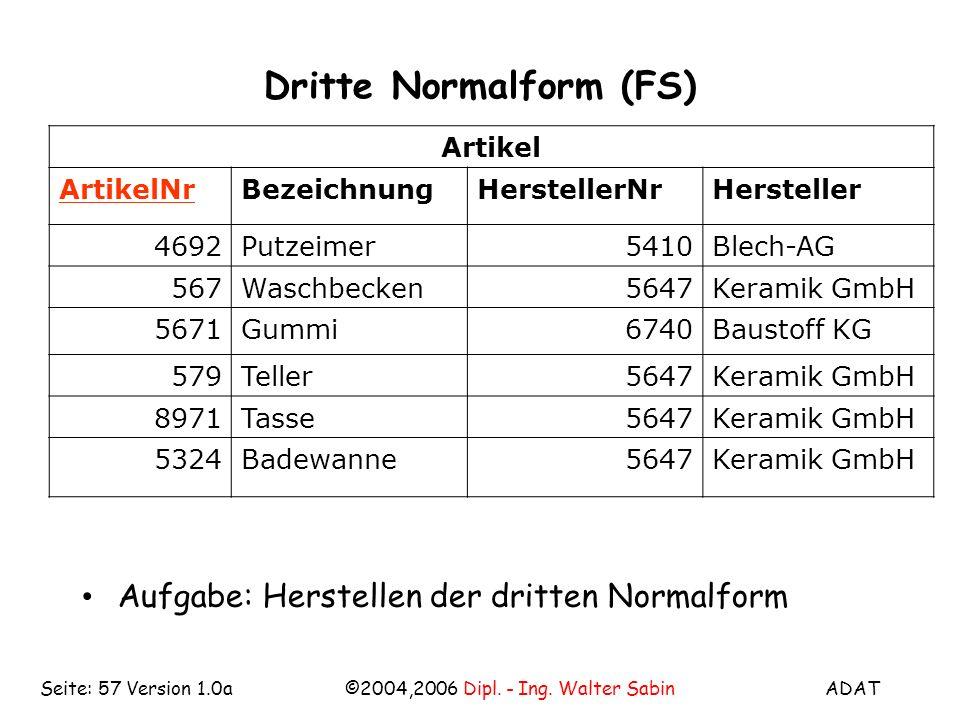 ADAT©2004,2006 Dipl. - Ing. Walter SabinSeite: 57 Version 1.0a Dritte Normalform (FS) Aufgabe: Herstellen der dritten Normalform Artikel ArtikelNrBeze