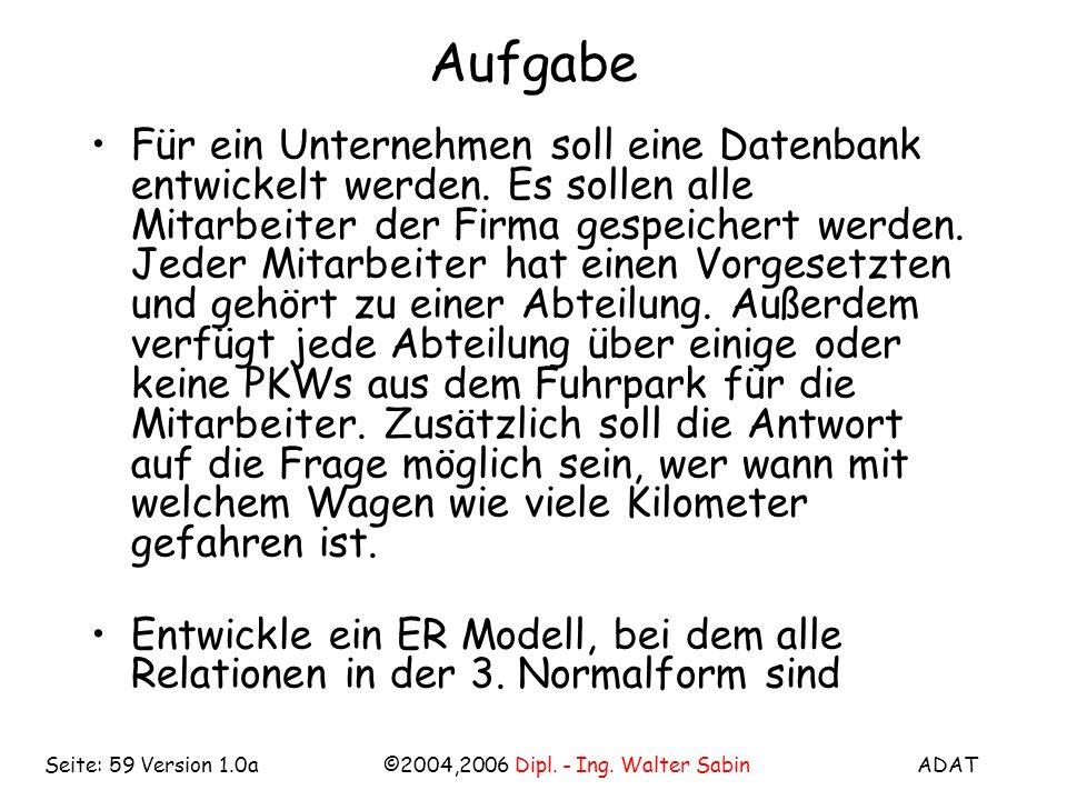ADAT©2004,2006 Dipl. - Ing. Walter SabinSeite: 59 Version 1.0a Aufgabe Für ein Unternehmen soll eine Datenbank entwickelt werden. Es sollen alle Mitar