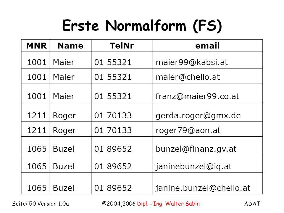 ADAT©2004,2006 Dipl. - Ing. Walter SabinSeite: 50 Version 1.0a Erste Normalform (FS) MNRNameTelNremail 1001Maier01 55321maier99@kabsi.at 1001Maier01 5