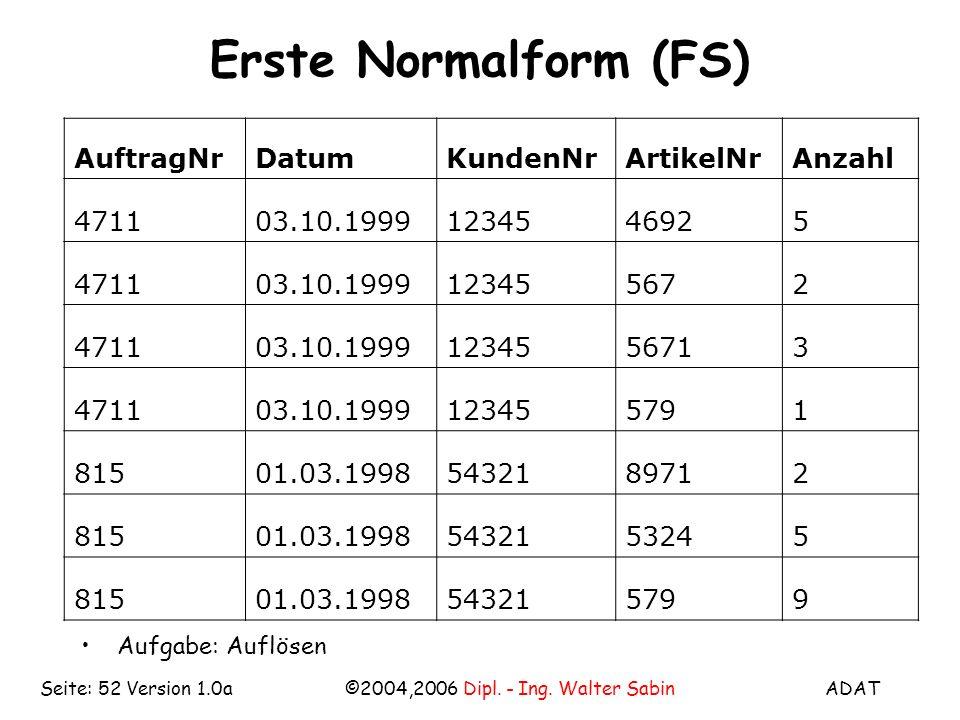 ADAT©2004,2006 Dipl. - Ing. Walter SabinSeite: 52 Version 1.0a Erste Normalform (FS) AuftragNrDatumKundenNrArtikelNrAnzahl 471103.10.19991234546925 47