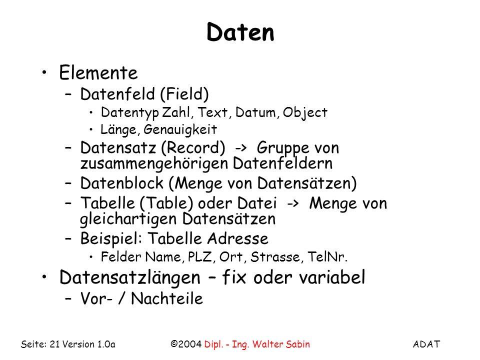 ADAT©2004 Dipl. - Ing. Walter SabinSeite: 21 Version 1.0a Daten Elemente –Datenfeld (Field) Datentyp Zahl, Text, Datum, Object Länge, Genauigkeit –Dat