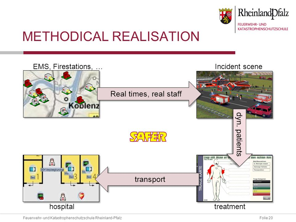 Folie 20Feuerwehr- und Katastrophenschutzschule Rheinland-Pfalz METHODICAL REALISATION Real times, real staff transport EMS, Firestations, … Incident scene hospitaltreatment