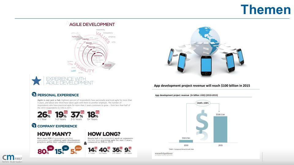 Agenda CM MatchPoint ALM Übersicht CM MatchPoint 5.2 Web und Mobile Entwicklung Agile ALM / DevOps CM MatchPoint Roadmap