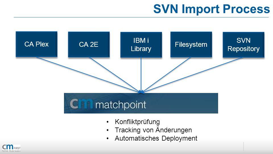 SVN Import Process CA Plex CA 2E IBM i Library IBM i Library Filesystem SVN Repository Konfliktprüfung Tracking von Änderungen Automatisches Deployment