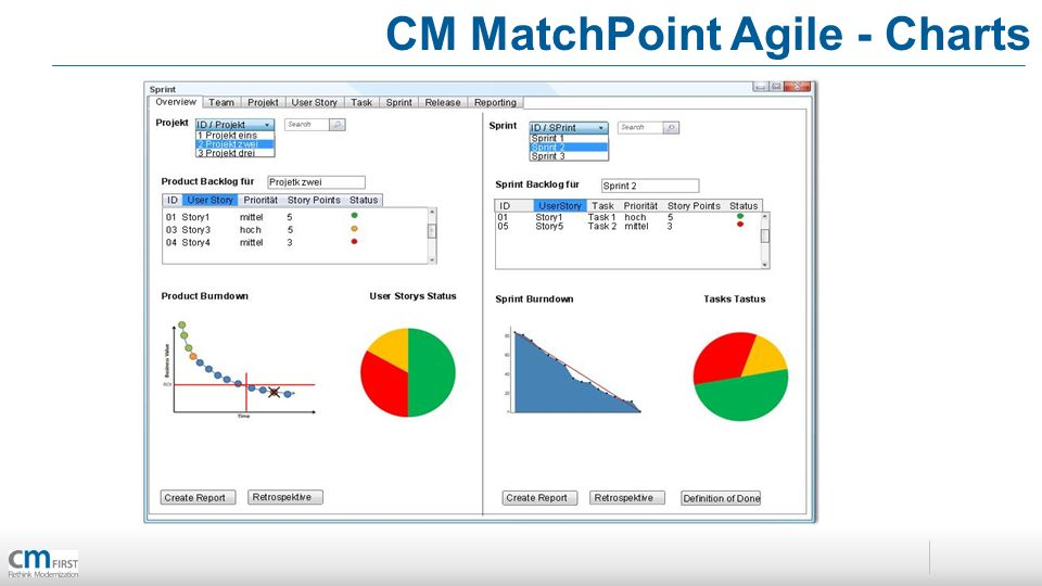 CM MatchPoint Agile - Charts