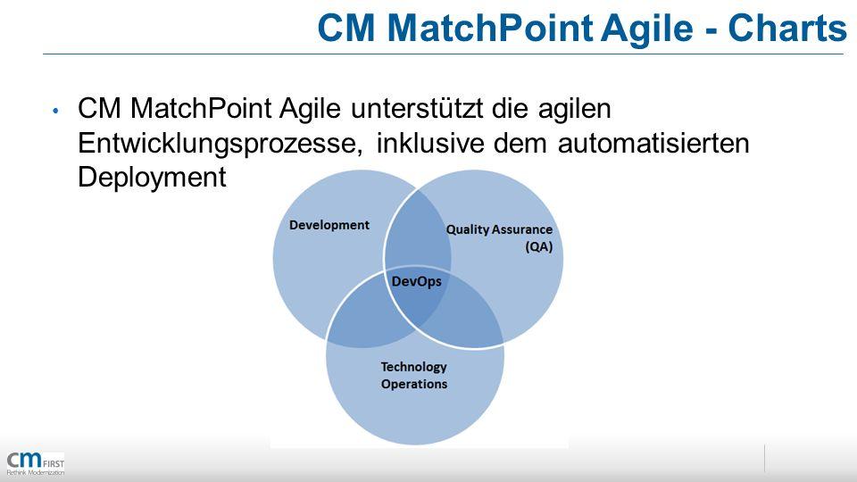 CM MatchPoint Agile unterstützt die agilen Entwicklungsprozesse, inklusive dem automatisierten Deployment