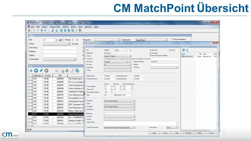 CM MatchPoint Übersicht