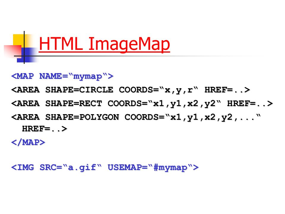 HTML ImageMap </MAP>