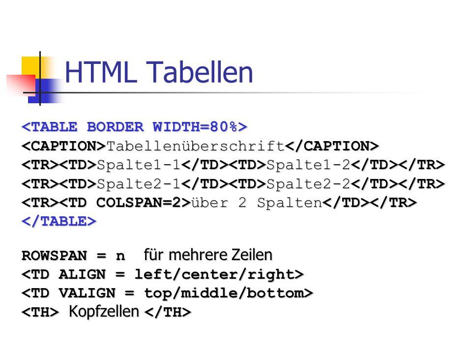 HTML Tabellen Tabellenüberschrift Tabellenüberschrift Spalte1-1 Spalte1-2 Spalte1-1 Spalte1-2 Spalte2-1 Spalte2-2 Spalte2-1 Spalte2-2 über 2 Spalten ü
