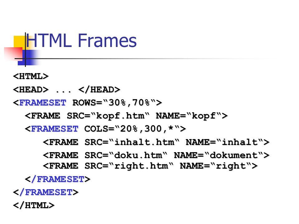 HTML Frames <HTML>...... </HTML>