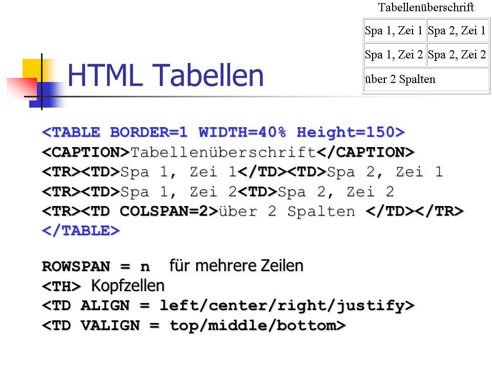HTML Tabellen Tabellenüberschrift Tabellenüberschrift Spa 1, Zei 1 Spa 2, Zei 1 Spa 1, Zei 1 Spa 2, Zei 1 Spa 1, Zei 2 Spa 2, Zei 2 Spa 1, Zei 2 Spa 2