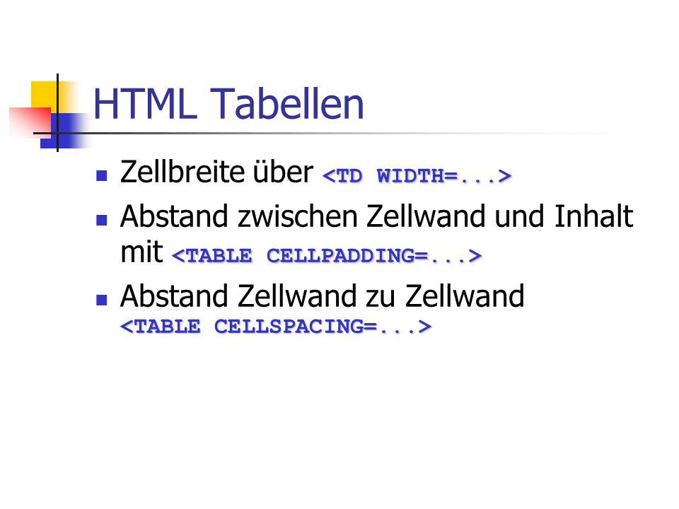 HTML Tabellen Zellbreite über Abstand zwischen Zellwand und Inhalt mit Abstand Zellwand zu Zellwand