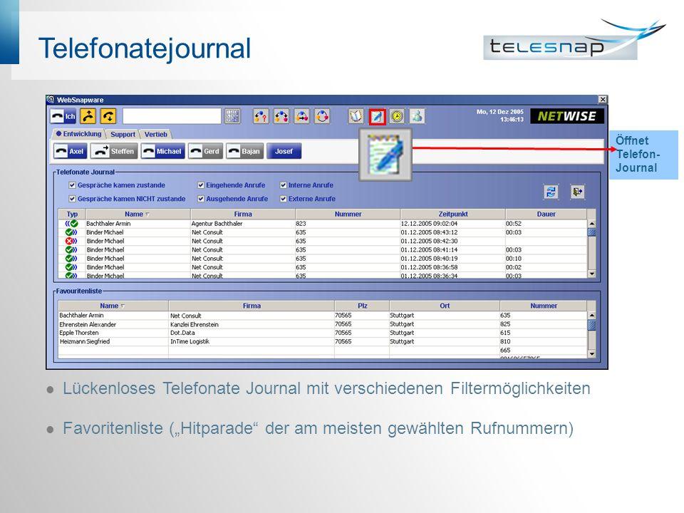 Telefonatejournal Öffnet Telefon- Journal Lückenloses Telefonate Journal mit verschiedenen Filtermöglichkeiten Favoritenliste (Hitparade der am meisten gewählten Rufnummern)