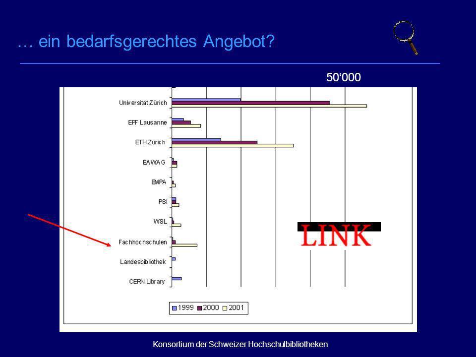 50000 Konsortium der Schweizer Hochschulbibliotheken … ein bedarfsgerechtes Angebot