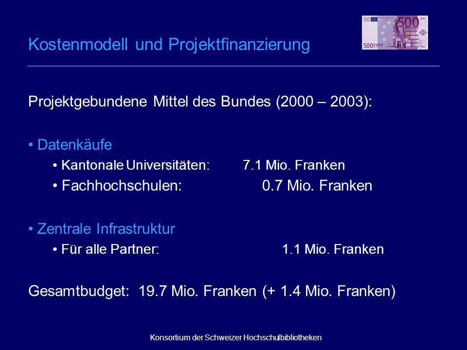 Projektgebundene Mittel des Bundes (2000 – 2003): Datenkäufe Kantonale Universitäten: 7.1 Mio.