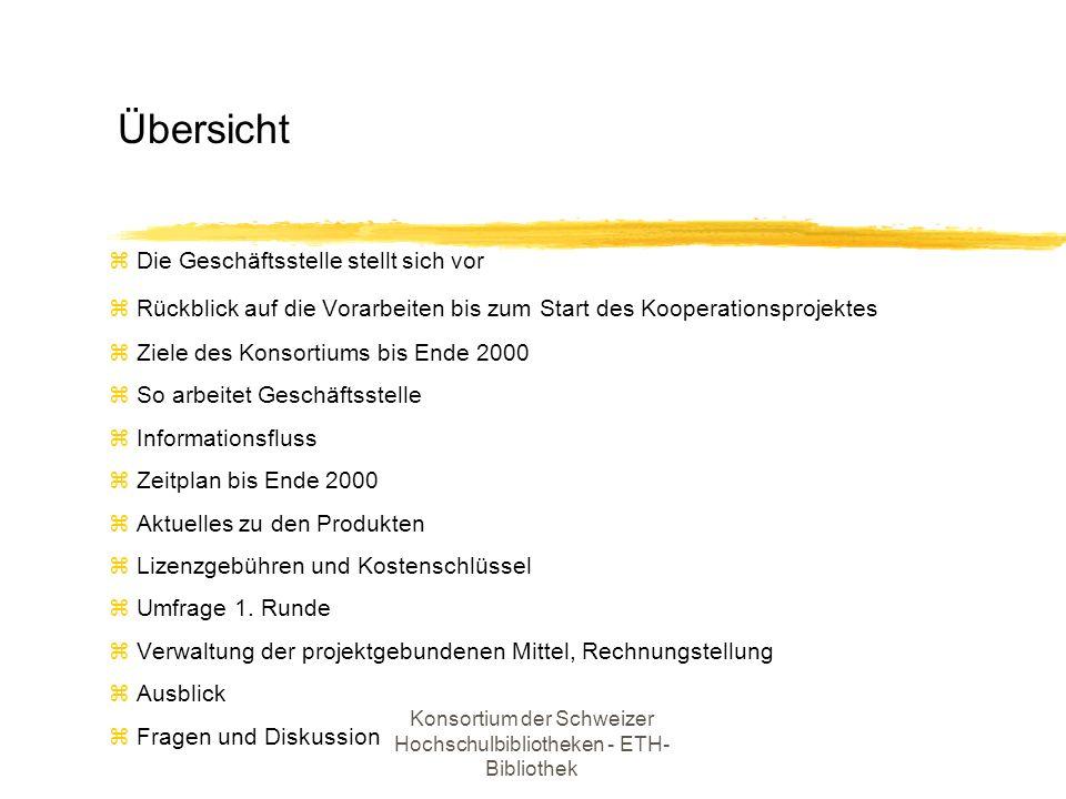 Konsortium der Schweizer Hochschulbibliotheken - ETH- Bibliothek Gesamtschweizerischer Test für 2001 z Preisbasis für elektronische Version: Printbestand im gesamten Konsortium z Cross Access: Zugriff auf gesamtes Verlagspaket z Backfiles müssen separat erworben werden z Für Schätzung des Printbestandes muss Bibliotheksliste bereinigt werden: Umfrage Academic Press IDEAL