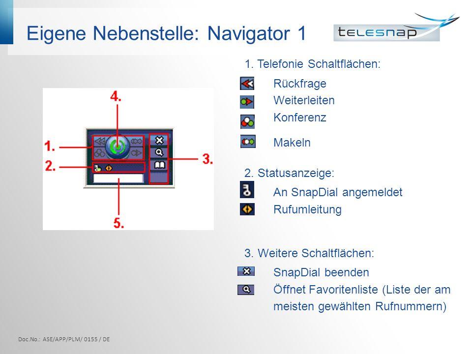 Eigene Nebenstelle: Navigator 2 3.Weitere Schaltflächen : Öffnet SnapDial Telefonatejournal 4.