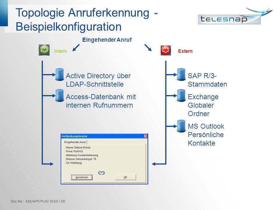 Eingehender Anruf 1 Automatischer Datenabgleich in der Datenbank Darstellung aller relevanten Informationen zum Anrufer (konfigurierbar) Doc.No.: ASE/APP/PLM/ 0155 / DE