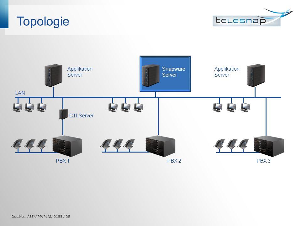 Topologie PBX 1 PBX 2PBX 3 CTI Server LAN Applikation Server Doc.No.: ASE/APP/PLM/ 0155 / DE Snapware Server
