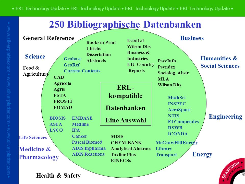 ERL Technology Update ERL Technology Update ERL Technology Update ERL Technology Update www.silverplatter.com www.silverplatter.com www.silverplatter.com ERL - kompatible Datenbanken Eine Auswahl Science Food & Agriculture Life Sciences Medicine & Pharmacology Health & Safety Engineering Energy MDIS CHEM-BANK Analytical Abstracs Toxline Plus EINECSs CAB Agricola Agris FSTA FROSTI FOMAD EMBASE Medline IPA Cancer Pascal Biomed ADIS Inpharma ADIS Reactions BIOSIS ASFA LSCO Geobase GeoRef Current Contents MathSci INSPEC AeroSpace NTIS EI Compendex RSWB ICONDA 250 Bibliographische Datenbanken McGrawHill Energy Library Transport PsycInfo Psyndex Sociolog.