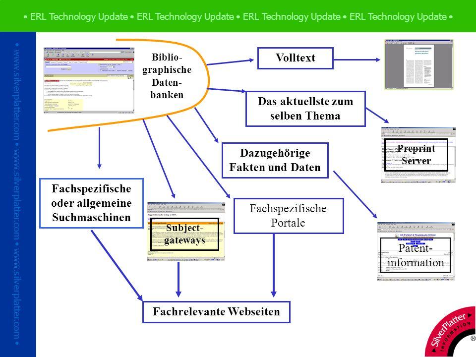 ERL Technology Update ERL Technology Update ERL Technology Update ERL Technology Update www.silverplatter.com www.silverplatter.com www.silverplatter.com Biblio- graphische Daten- banken Volltext Das aktuellste zum selben Thema Dazugehörige Fakten und Daten Preprint Server Fachrelevante Webseiten Subject- gateways Fachspezifische oder allgemeine Suchmaschinen Fachspezifische Portale Patent- information