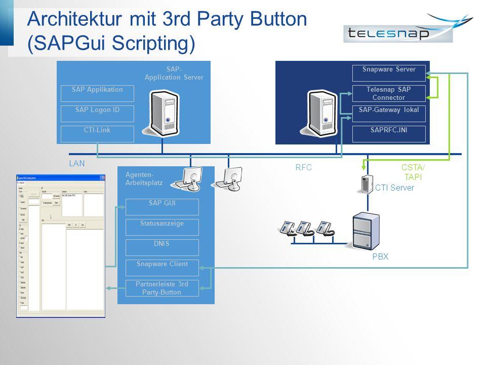 Architektur mit 3rd Party Button (SAPGui Scripting) LAN PBX CTI Server Snapware Server SAP-Gateway lokal SAPRFC.INI SAP Applikation SAP Logon ID CTI-Link SAP GUI Statusanzeige DNIS Agenten- Arbeitsplatz SAP- Application Server RFCCSTA/ TAPI Partnerleiste 3rd Party-Button Snapware Client Telesnap SAP Connector