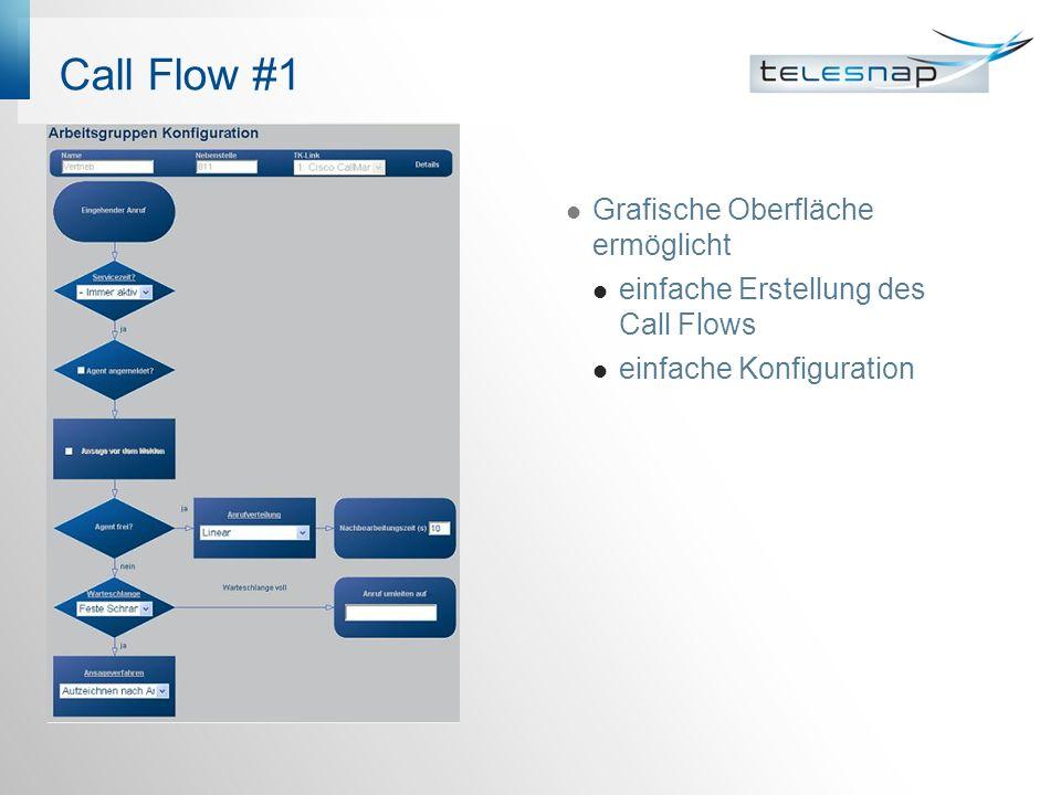 Call Flow #1 Grafische Oberfläche ermöglicht einfache Erstellung des Call Flows einfache Konfiguration
