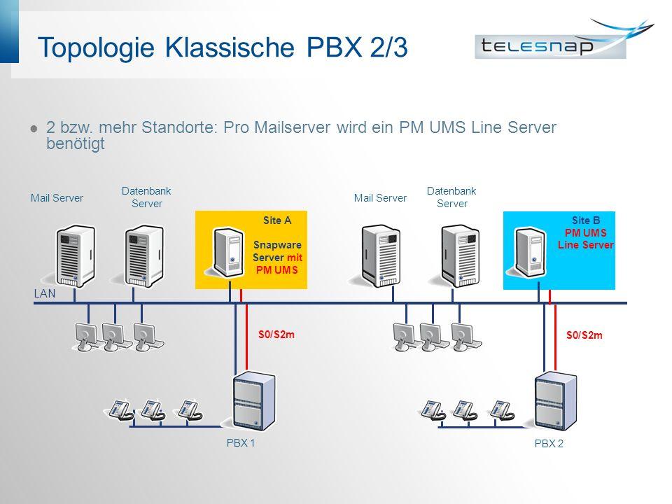 Topologie Klassische PBX 2/3 2 bzw. mehr Standorte: Pro Mailserver wird ein PM UMS Line Server benötigt LAN PBX 1 Site A Snapware Server mit PM UMS Ma