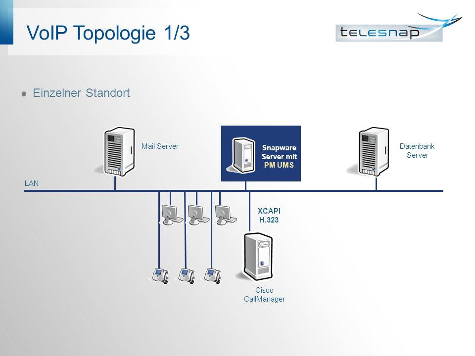 VoIP Topologie 1/3 Einzelner Standort Cisco CallManager Snapware Server mit PM UMS Mail ServerDatenbank Server LAN XCAPI H.323