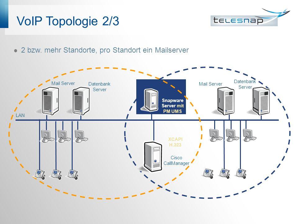 VoIP Topologie 2/3 2 bzw. mehr Standorte, pro Standort ein Mailserver Cisco CallManager Snapware Server mit PM UMS Mail Server Datenbank Server LAN XC