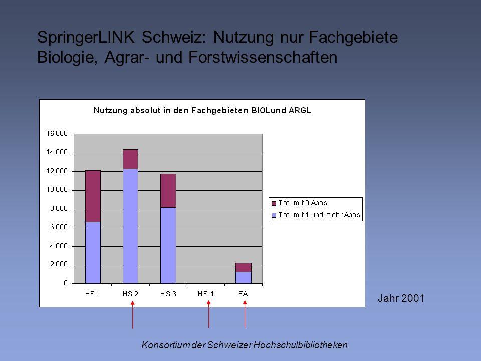 SpringerLINK Schweiz: Nutzung nur Fachgebiete Biologie, Agrar- und Forstwissenschaften Konsortium der Schweizer Hochschulbibliotheken Jahr 2001