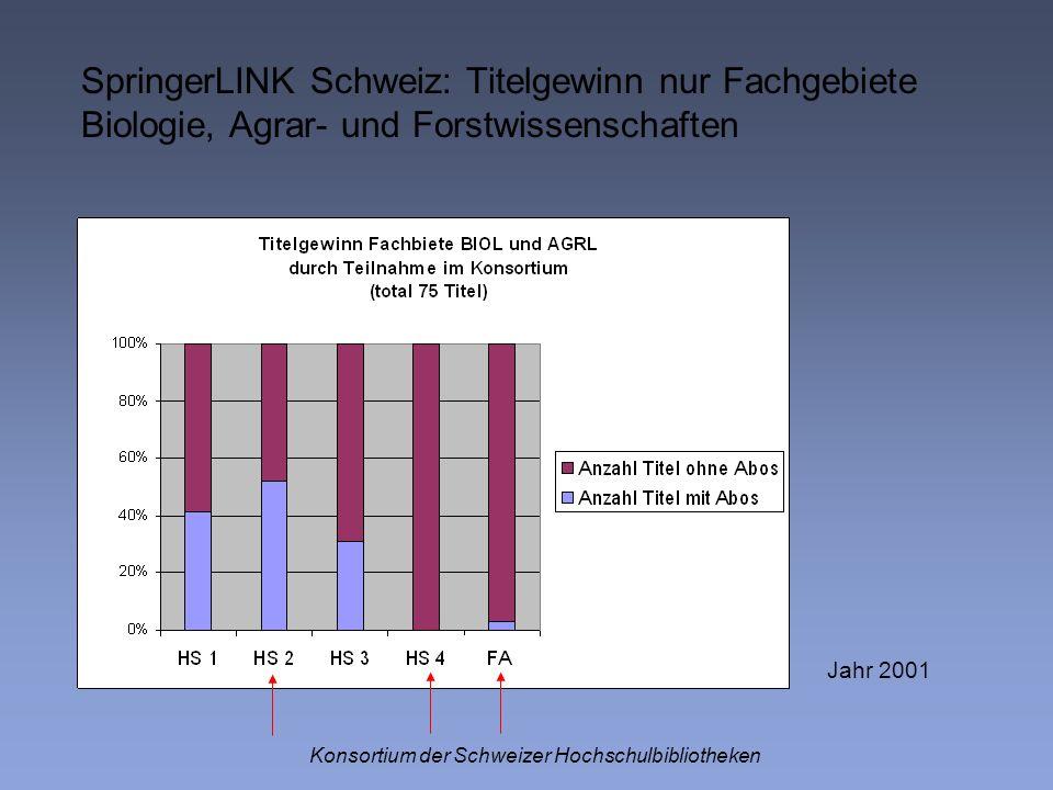 Konsortium der Schweizer Hochschulbibliotheken SpringerLINK Schweiz: Titelgewinn nur Fachgebiete Biologie, Agrar- und Forstwissenschaften Jahr 2001