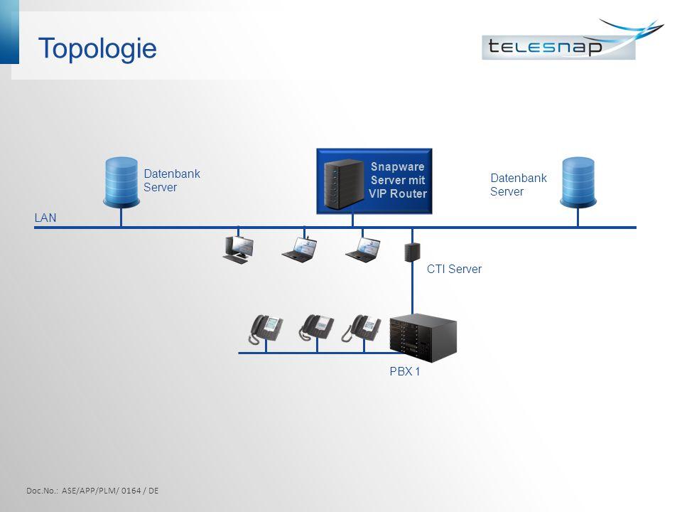 Topologie PBX 1 CTI Server Snapware Server mit VIP Router LAN Datenbank Server Datenbank Server Doc.No.: ASE/APP/PLM/ 0164 / DE