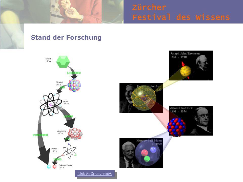 Zürcher Festival des Wissens Stand der Forschung Link zu Streuversuch
