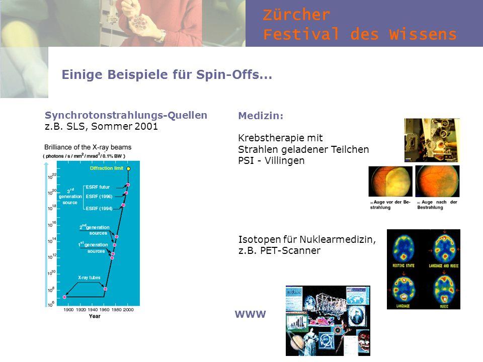 Zürcher Festival des Wissens Einige Beispiele für Spin-Offs... Synchrotonstrahlungs-Quellen z.B. SLS, Sommer 2001 Isotopen für Nuklearmedizin, z.B. PE