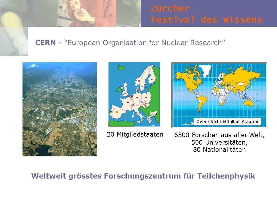 Zürcher Festival des Wissens CERN - European Organisation for Nuclear Research Weltweit grösstes Forschungszentrum für Teilchenphysik 20 Mitgliedstaat