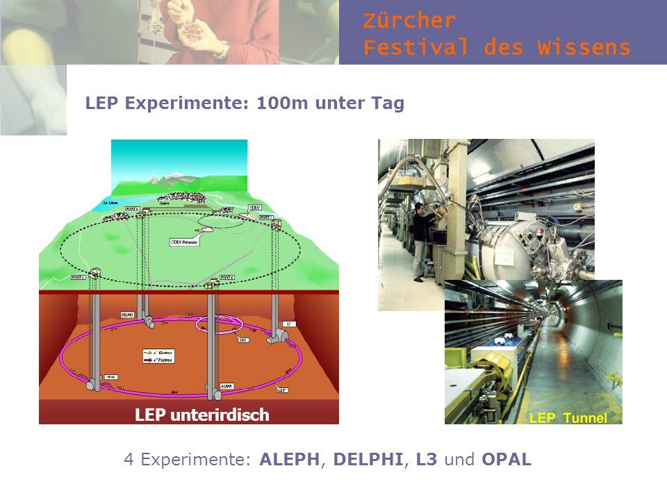 Zürcher Festival des Wissens LEP Experimente: 100m unter Tag LEP unterirdisch 4 Experimente: ALEPH, DELPHI, L3 und OPAL