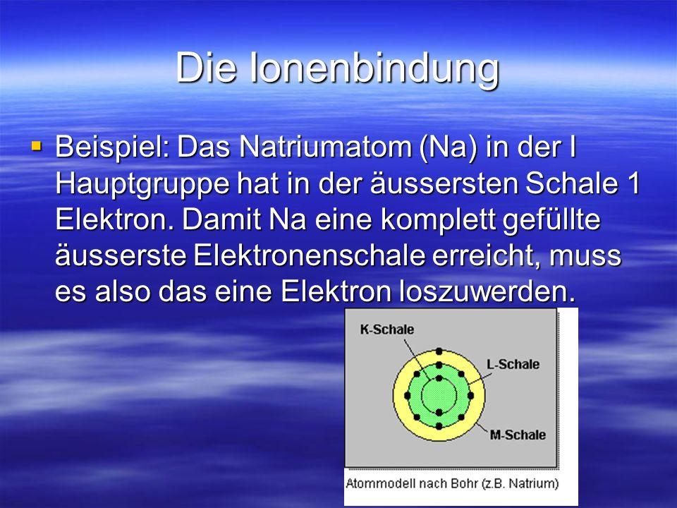 Die Ionenbindung Beispiel: Das Natriumatom (Na) in der I Hauptgruppe hat in der äussersten Schale 1 Elektron.