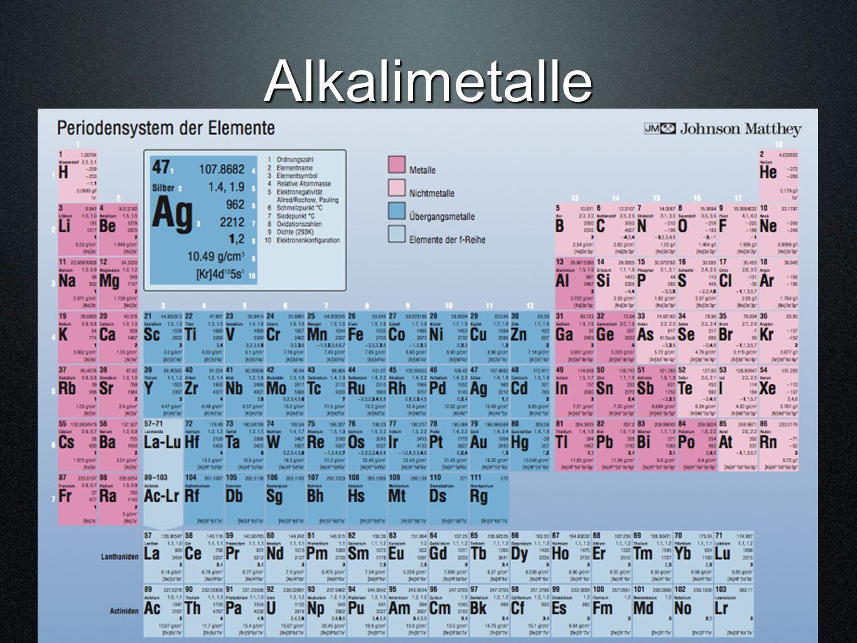 Lithium Li Kleinste Dichte unter den festen Elementen (0,534 g/cm3) Natürlich in geringen Mengen im Gestein vorhanden Karminrote Flammenfärbung Verwendung in Akkus ©hemie M.