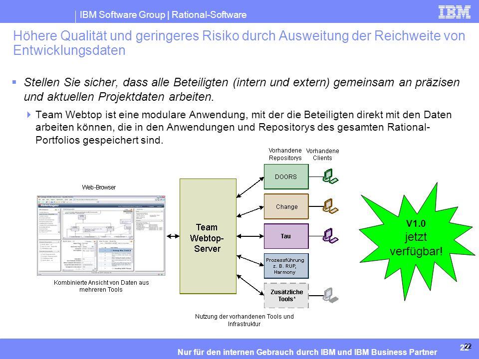 IBM Software Group | Rational-Software 22 Nur für den internen Gebrauch durch IBM und IBM Business Partner 22 Höhere Qualität und geringeres Risiko durch Ausweitung der Reichweite von Entwicklungsdaten Stellen Sie sicher, dass alle Beteiligten (intern und extern) gemeinsam an präzisen und aktuellen Projektdaten arbeiten.