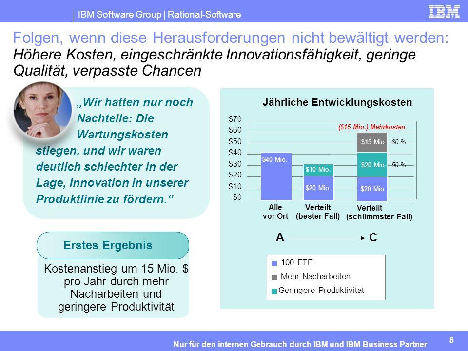IBM Software Group | Rational-Software 8 Nur für den internen Gebrauch durch IBM und IBM Business Partner Folgen, wenn diese Herausforderungen nicht bewältigt werden: Höhere Kosten, eingeschränkte Innovationsfähigkeit, geringe Qualität, verpasste Chancen Wir hatten nur noch Nachteile: Die Wartungskosten stiegen, und wir waren deutlich schlechter in der Lage, Innovation in unserer Produktlinie zu fördern.