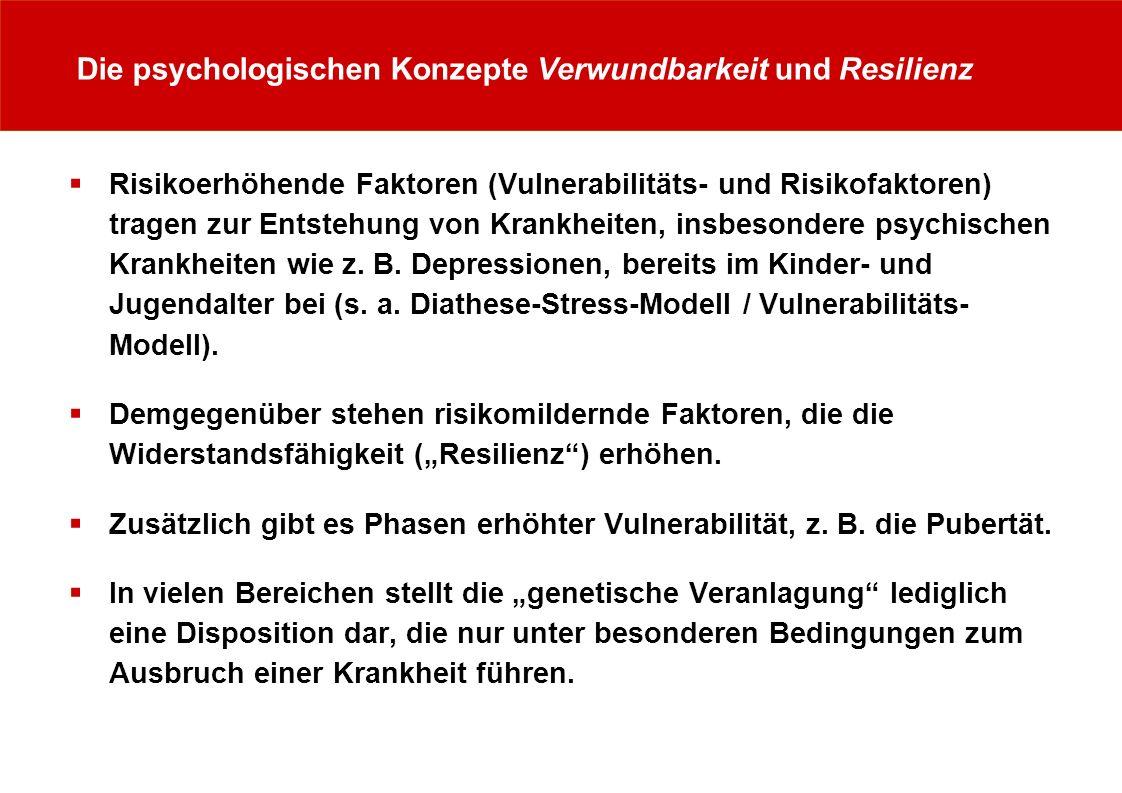 Die psychologischen Konzepte Verwundbarkeit und Resilienz Risikoerhöhende Faktoren (Vulnerabilitäts- und Risikofaktoren) tragen zur Entstehung von Kra