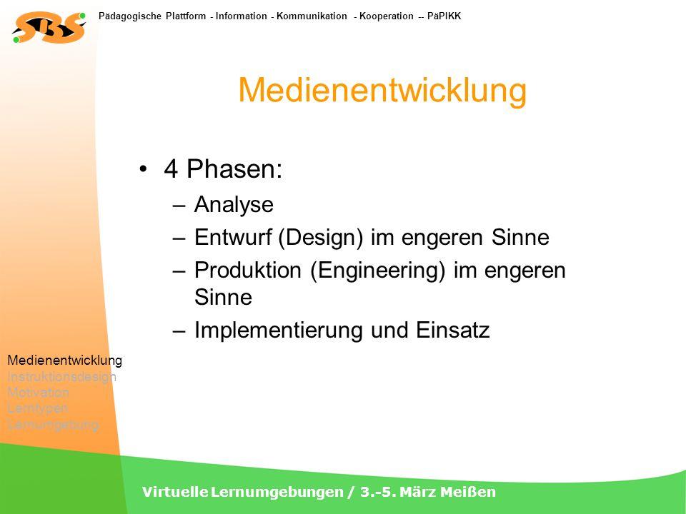 Pädagogische Plattform - Information - Kommunikation - Kooperation -- PäPIKK Virtuelle Lernumgebungen / 3.-5. März Meißen Medienentwicklung 4 Phasen: