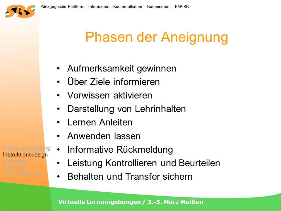 Pädagogische Plattform - Information - Kommunikation - Kooperation -- PäPIKK Virtuelle Lernumgebungen / 3.-5. März Meißen Phasen der Aneignung Aufmerk