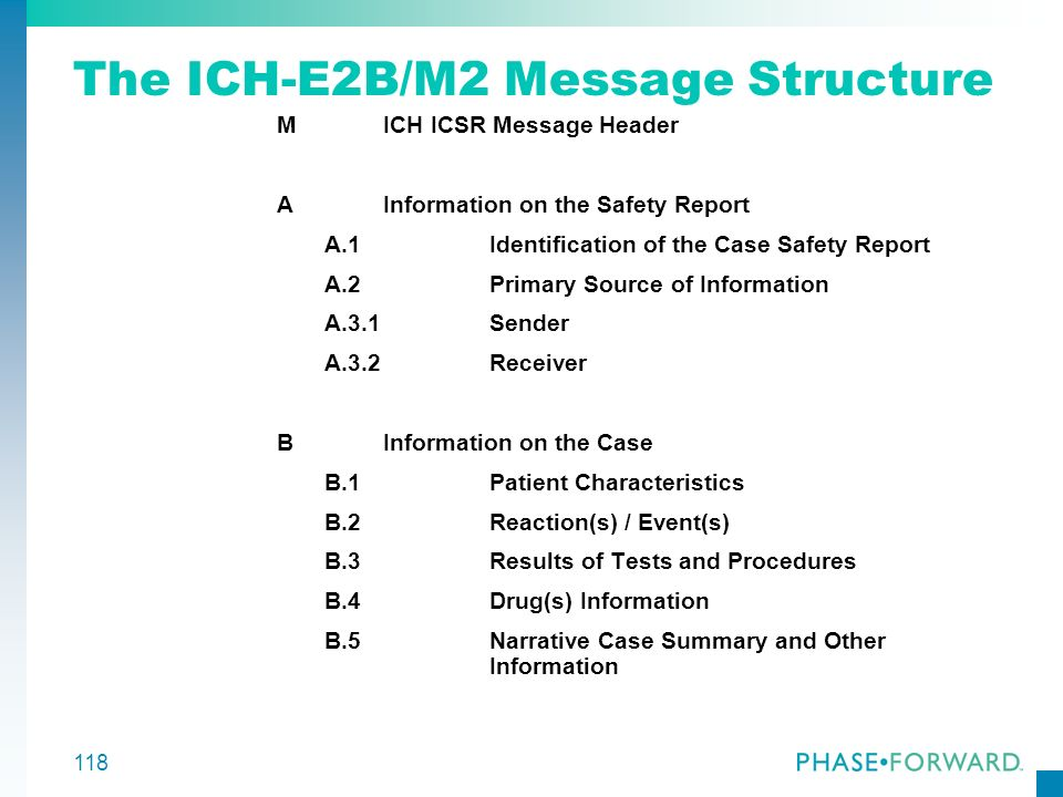 118 The ICH-E2B/M2 Message Structure MICH ICSR Message Header AInformation on the Safety Report A.1Identification of the Case Safety Report A.2Primary