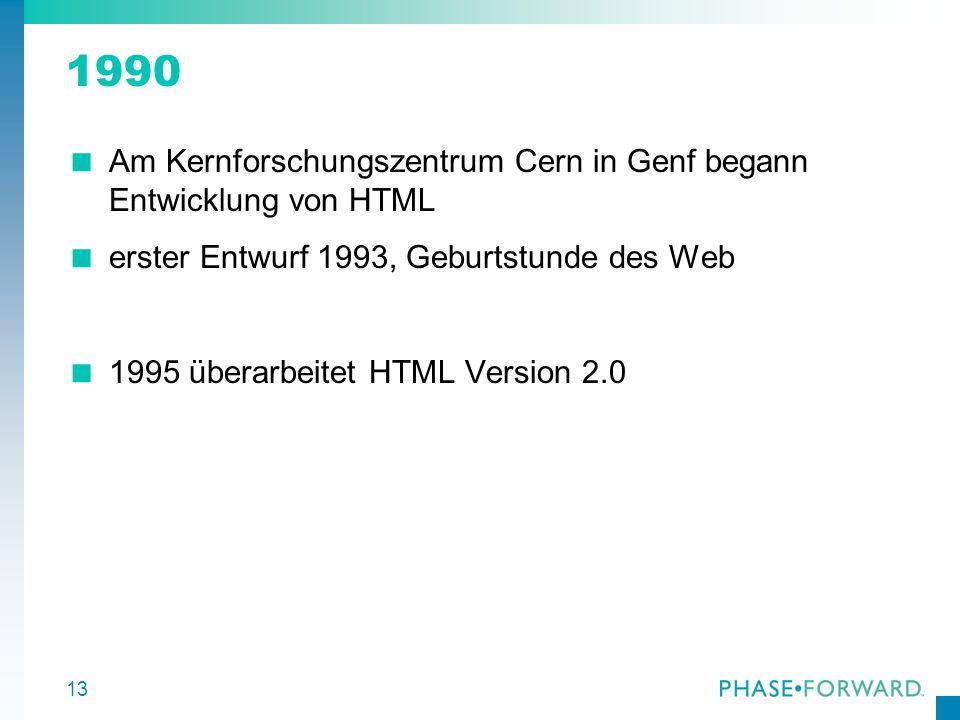 13 1990 Am Kernforschungszentrum Cern in Genf begann Entwicklung von HTML erster Entwurf 1993, Geburtstunde des Web 1995 überarbeitet HTML Version 2.0
