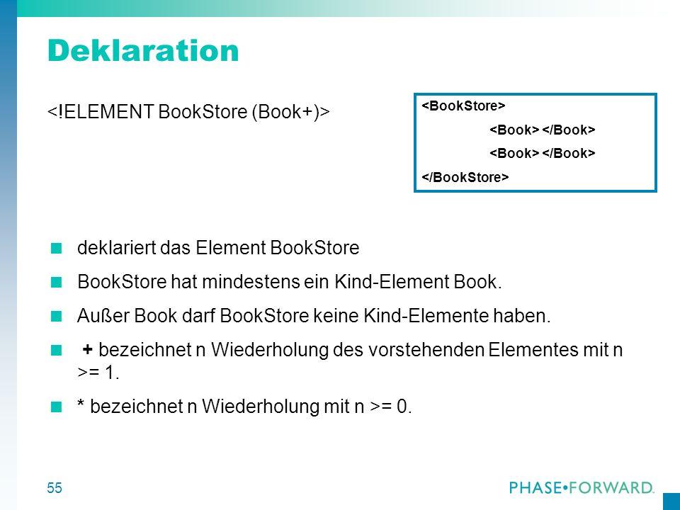 55 Deklaration deklariert das Element BookStore BookStore hat mindestens ein Kind-Element Book. Außer Book darf BookStore keine Kind-Elemente haben. +