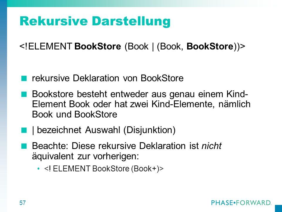 57 Rekursive Darstellung rekursive Deklaration von BookStore Bookstore besteht entweder aus genau einem Kind- Element Book oder hat zwei Kind-Elemente
